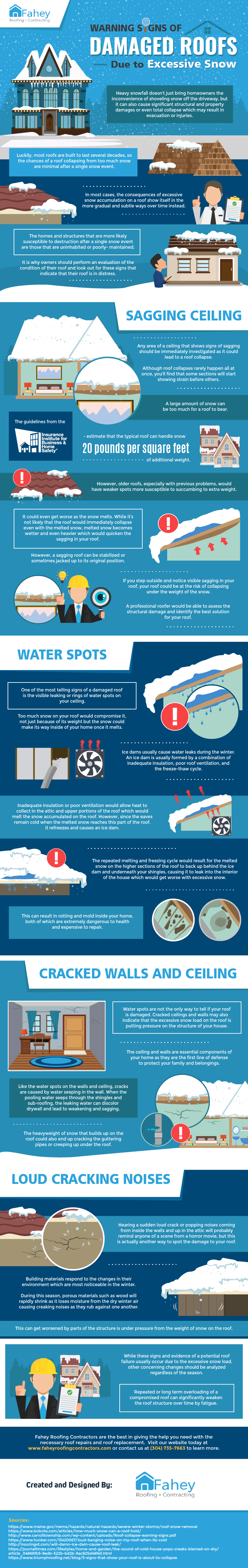 Warning Signs of Damaged Roofs Due to Excessive Snow