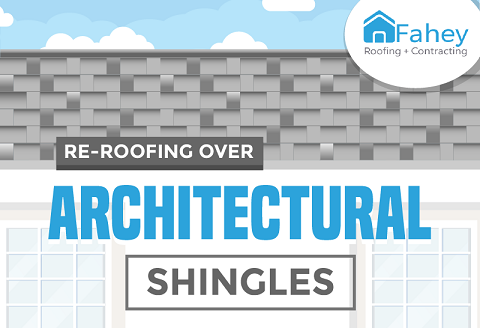 Re Roofing Over Architectural Shingles Infographic