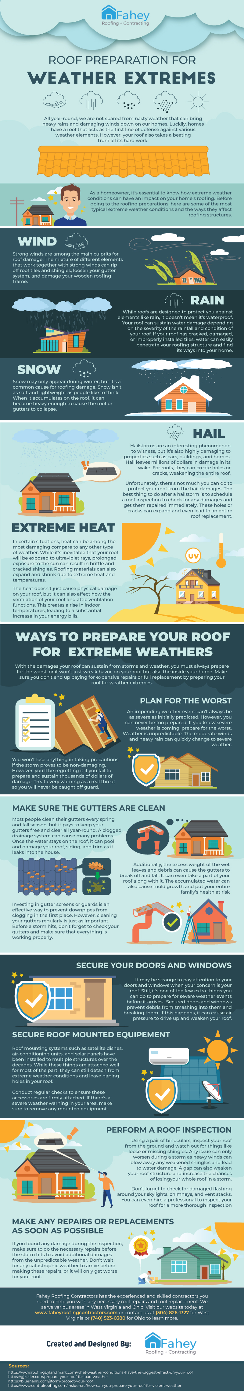 Roof Preparations For Weather Extremes Infographic