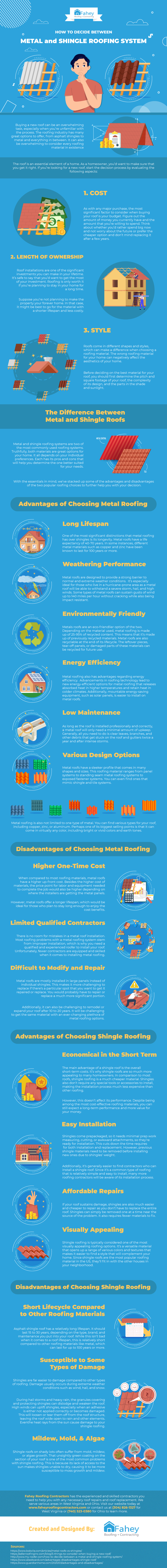 How to Decide Between a Metal and Shingle Roofing System