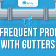 Most-Frequent-Problems-with-Gutters-Featured-Image
