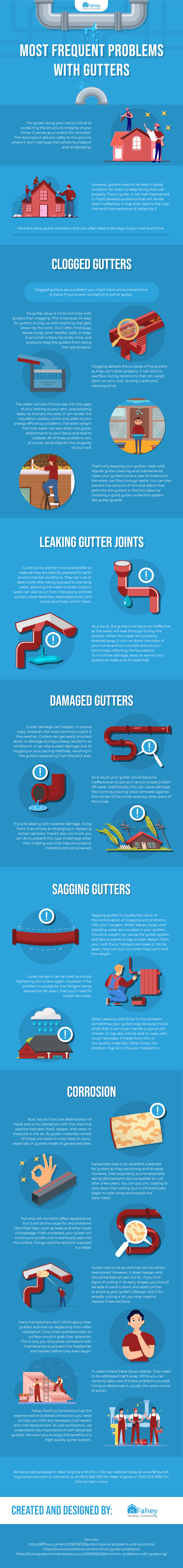 Most-Frequent-Problems-with-Gutters
