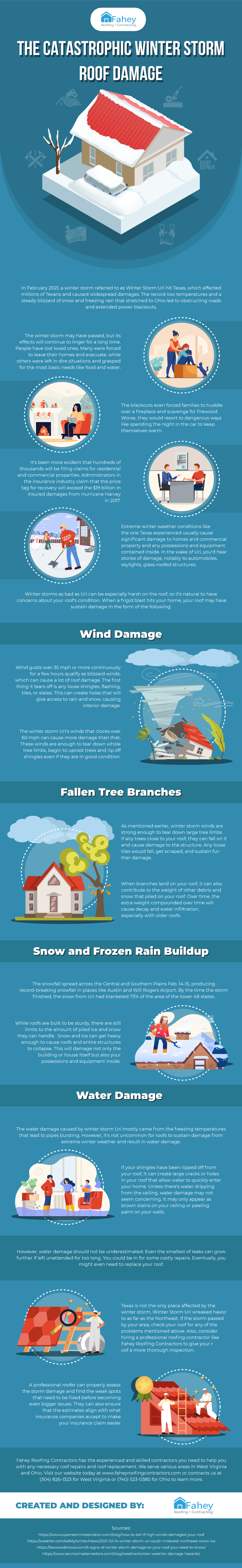 The-Catastrophic-Winter-Storm-Roof-Damages-in-Texas-Infographic