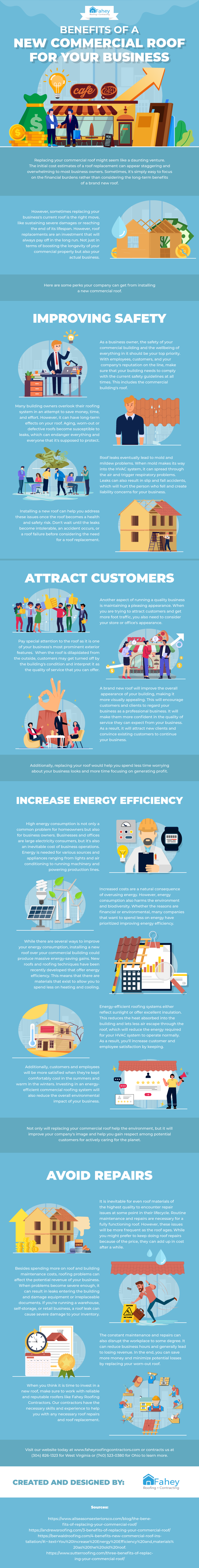 Benefits-of-a-New-Commercial-Roof-For-Your-Business-Infographic